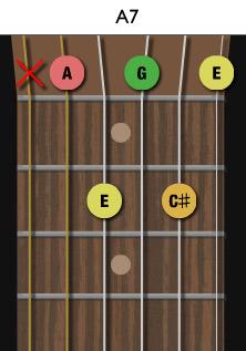 chord-a7