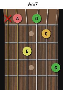chord-am7