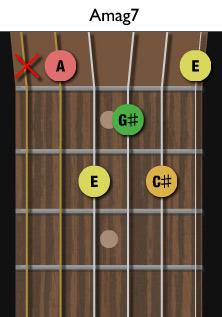 chord-